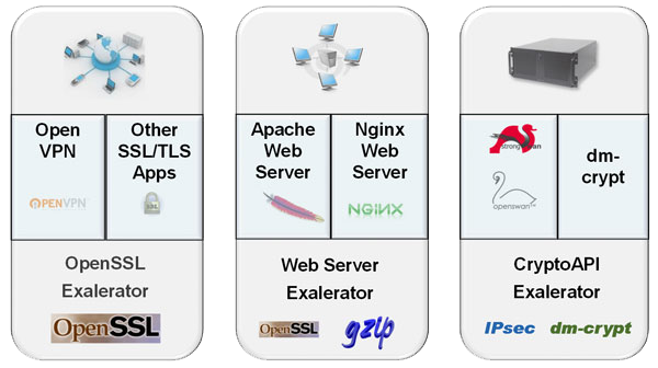 Exalerator1 Diagram